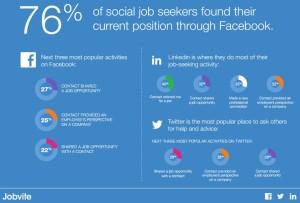 Etude-JobVite-les-nouveaux-visages-du-recrutement-sur-les-réseaux-sociaux