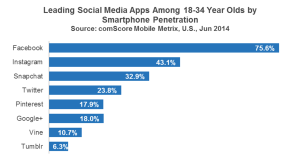Leading-Social-Media-Apps_reference