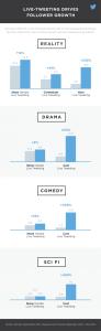 Live-Tweeting_infographic_vertical_091814-01_1