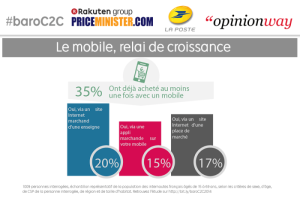 mobile-achat