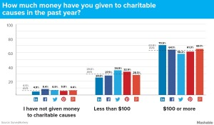 sgs_chart_money4