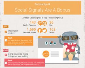 signaux-sociaux-searchmetrics