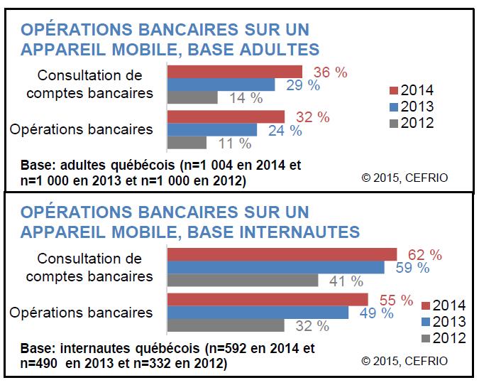 operations_bancaires_bases_adultes_et_internautes_g1p7
