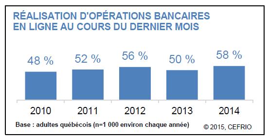realisation_operations_bancaires_dernier_mois_g1p5