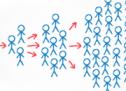 5 conditions de succès pour votre programme ambassadeur