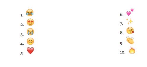 twitter_emojis2015