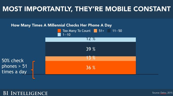 mobile-constant