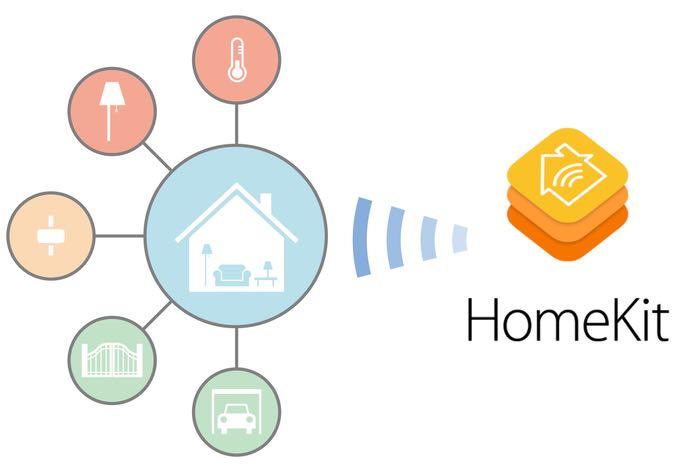 apple-homekit